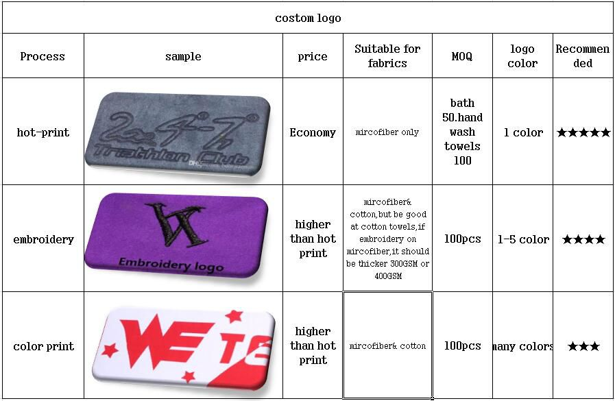thick 100 PCS Custom towels 12*27 in 30*70cm beach towels hand towels wash towel embrodery sublimation impression