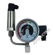Remote Control Meter