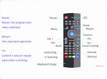 MX3 3D air fly mouse keyboard,2.4Ghz wireless Remote control for android tv box laptop mini pc