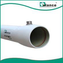 FRP RO Membrane Housing/Pressure vessel-Side Port,4040,4080,150/300psi Manufacturer