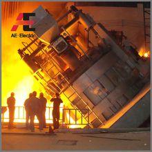 Steel making Electric Arc Furnace